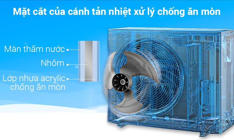 Cánh tản nhiệt dàn nóng phủ nhựa Acrylic chống ăn mòn