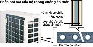may lanh daikin chong an mon dan nong