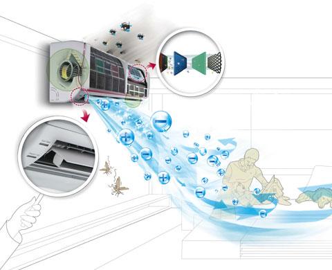 Máy lạnh Panasonic khử mùi kháng khuẩn