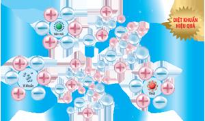 ion hóa máy lạnh